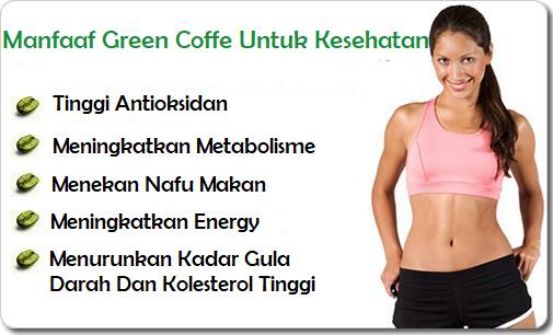 Green Coffee Dan Manfaatnya Untuk Kesehatan